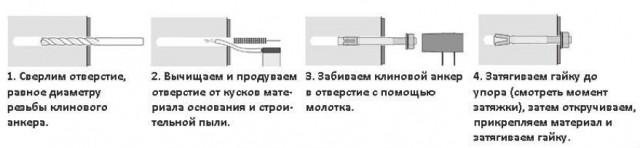 Инструкция по монтаж клинкового анкера