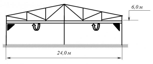 Проект склада с двумя пролетами 24*30*6м